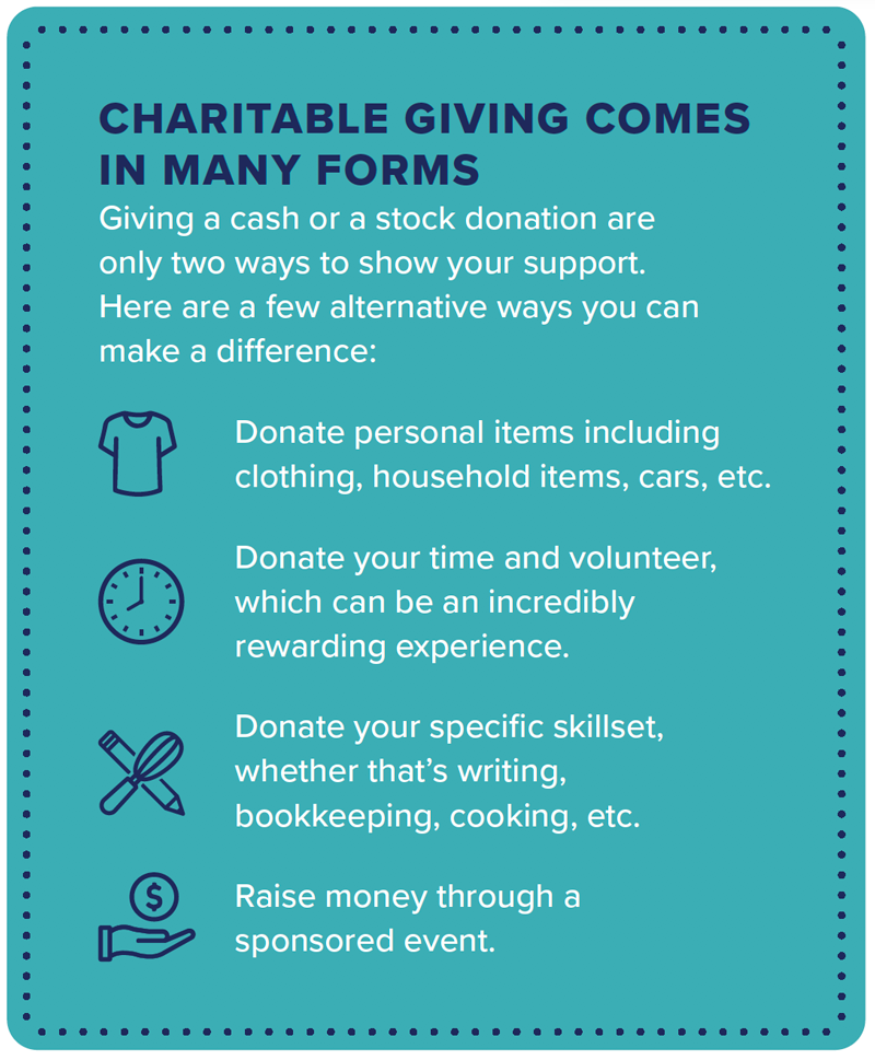 CHARITABLE GIVING COMES IN MANY FORMS